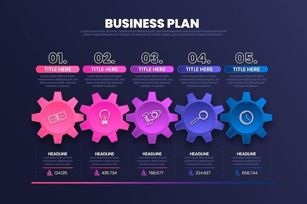 ビジネスプランのインフォグラフィック