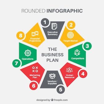 사업 계획 인포 그래픽