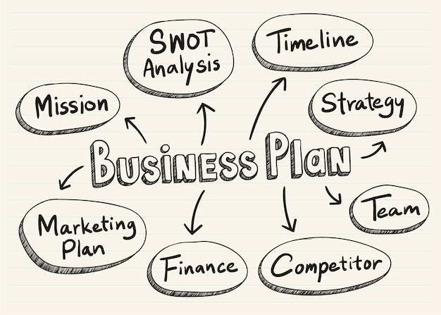 Business plan scribbled on a notepad