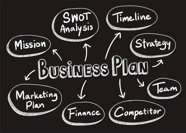 Business plan words illustration
