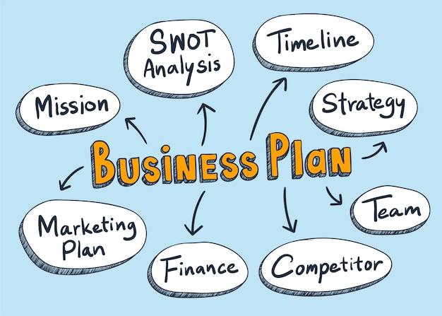 ビジネスプランの言葉のイラスト