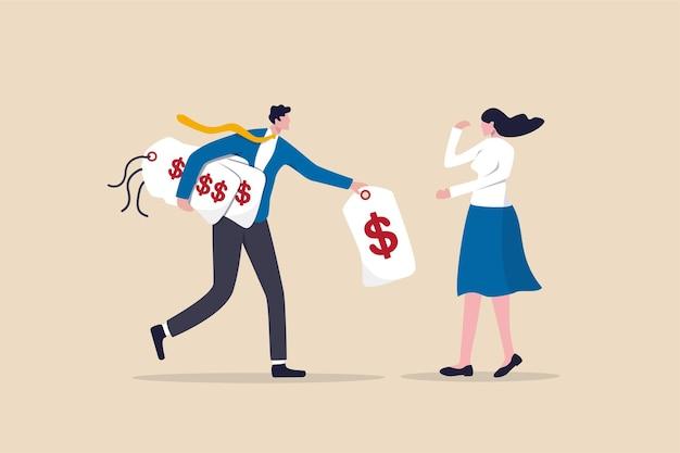 비즈니스 가격 모델, 고객의 가격 계산 방법.