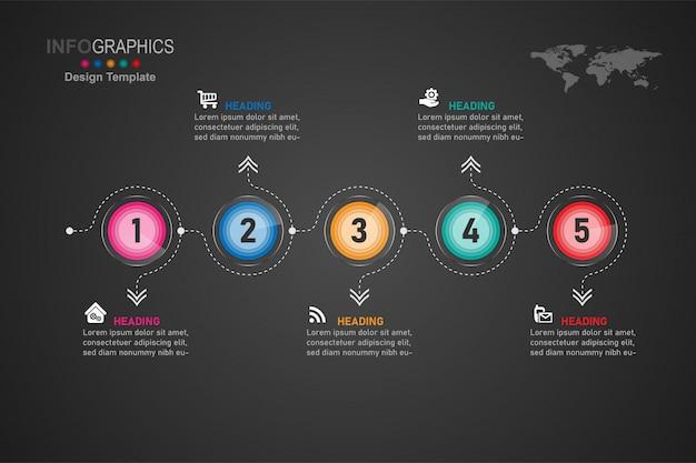 비즈니스 프로세스 타임 라인 인포 그래픽은 5 단계를 유지합니다.