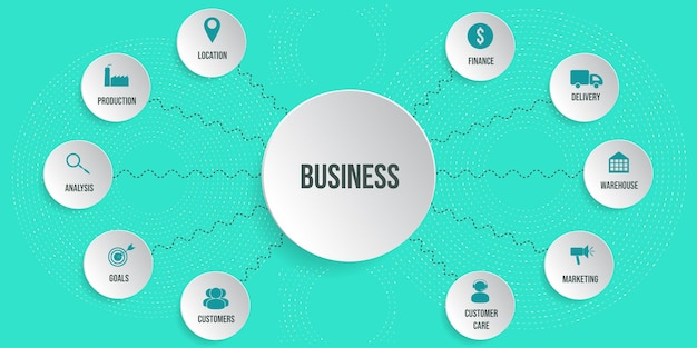 Business processes structure concept chart with different icons set