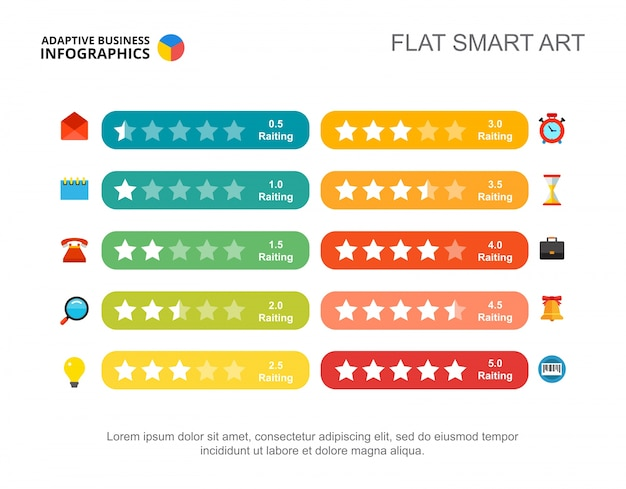 Business rating diagram slide template