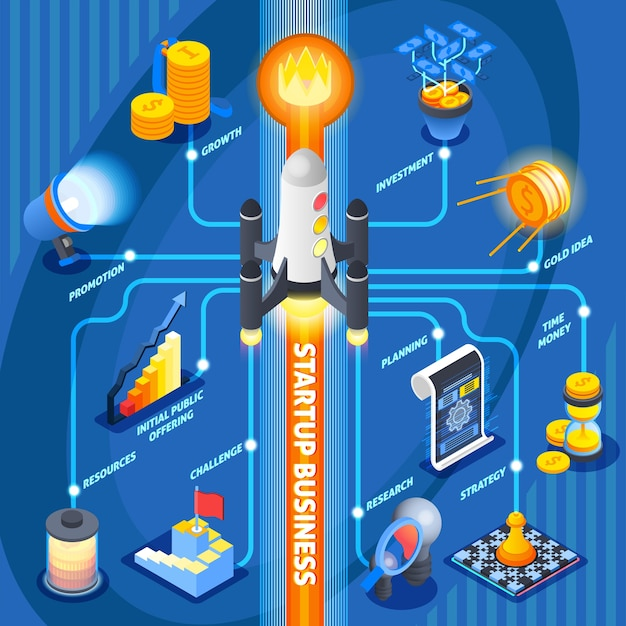 Business startup isometric flowchart on blue with spaceship launch