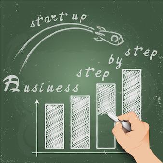 Шаг за шагом запуск бизнеса в 3d-рукописном письме на доске