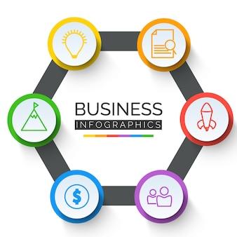 다각형 방식으로 보여주는 비즈니스 단계