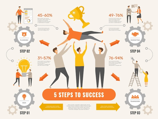 Business strategy infographic of 3 or 5 steps