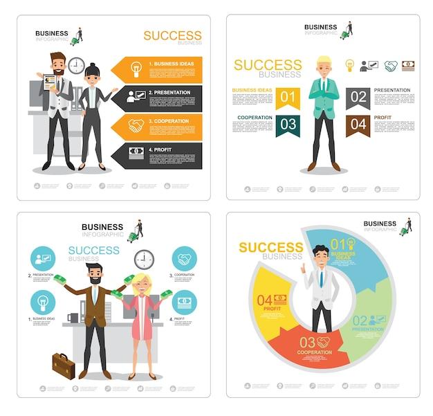 Business success info
