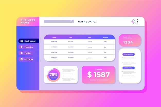 Pannello utente del dashboard del modello di business
