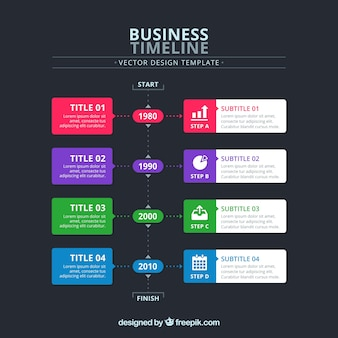 Business timeline concept in four colors