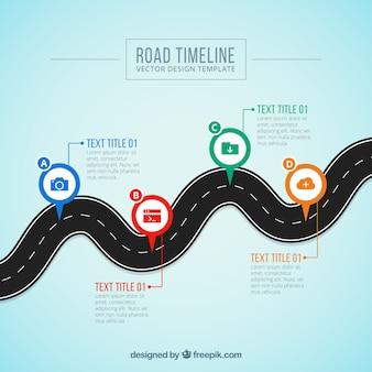 Concetto di cronologia degli affari con strada curva