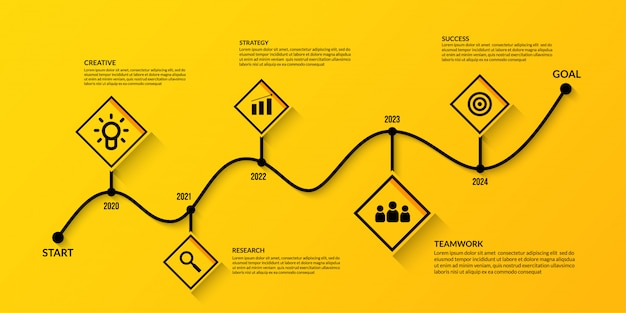 Business timeline infographic with multiple steps