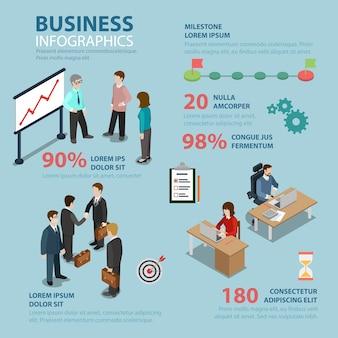 Concetto di infographics tematico stile piatto pietra miliare della cronologia di affari