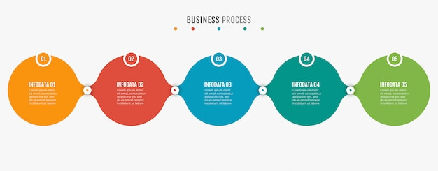Business timeline process template with number options and 5 steps.