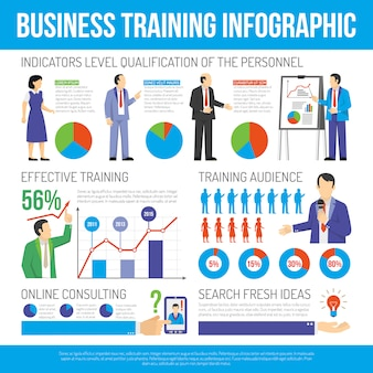 Business training and consulting infographic poster