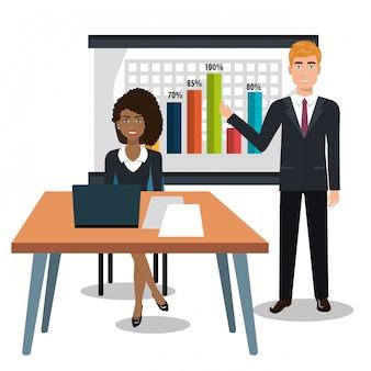 Business training design