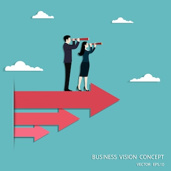 Business vision and target