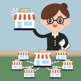 비즈니스 우먼 그의 사업 프랜차이즈 개념을 확장하려고합니다.