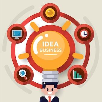 비즈니스 성공 비즈니스를위한 아이디어와 사업가 머리. 평면 그림