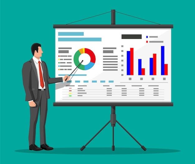 Бизнесмен в костюме, презентации с экраном проектора. экран телевизора с финансовым отчетом и лектором. обучение персонала, встреча, отчет, бизнес-школа. векторная иллюстрация в плоском стиле