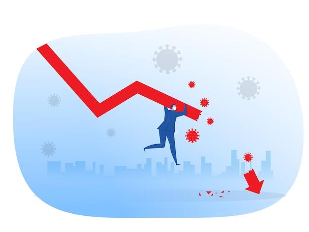 Бизнесмен теряет равновесие, скатываясь вниз по падающему графику после коронавируса или коронавируса.