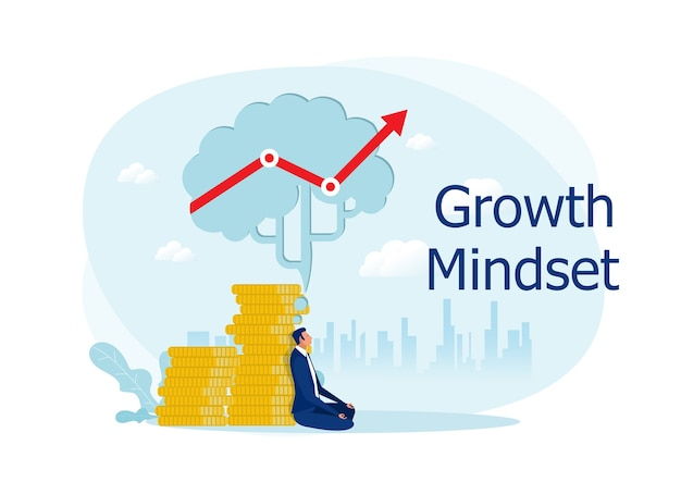 Businessman meditate under big brain with thinking growth mindset to business profit creative concept