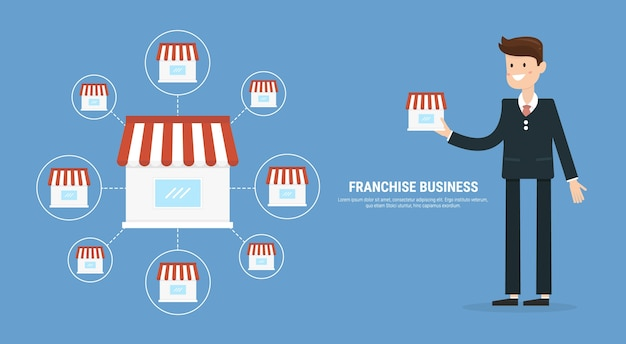 Businessman planing franchise business for sale