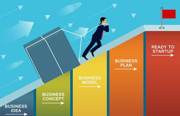 Бизнесмен вытягивая бетон вверх по наклону на столбчатую диаграмму. идти к цели успеха в бизнесе