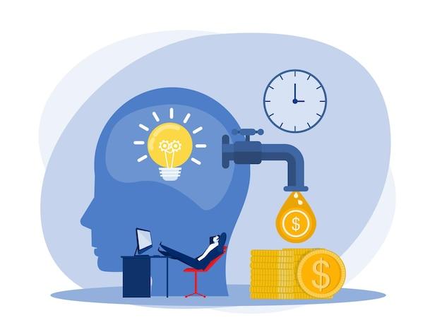大きな頭のアイデアでリラックスし、受動的に富の受動的な収入の概念でお金を稼ぐビジネスマン