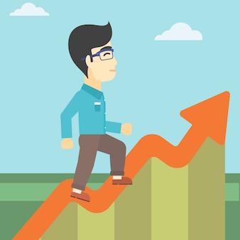 사업가 성장 그래프를 따라 실행입니다.