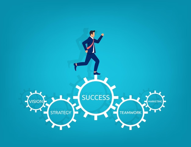 テキストの成功の概念とギアで実行しているビジネスマン。業績管理シンボルイラスト