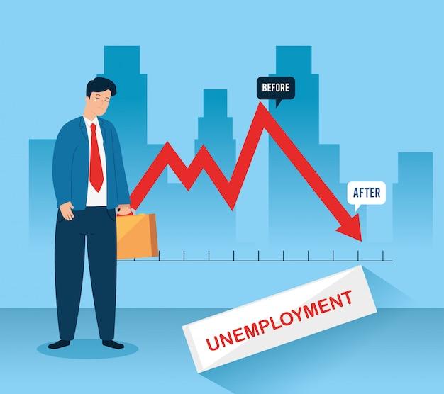 実業家悲しい失業者インフォグラフィック