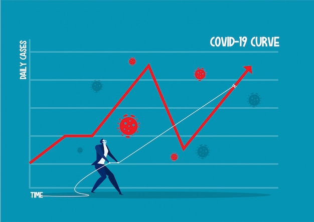 Businessman trying to flatten chart growth from risk virus corona 2019 concept vector.