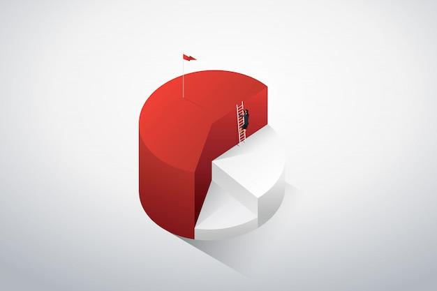 ターゲットの目標と成功まではしごを登る実業家