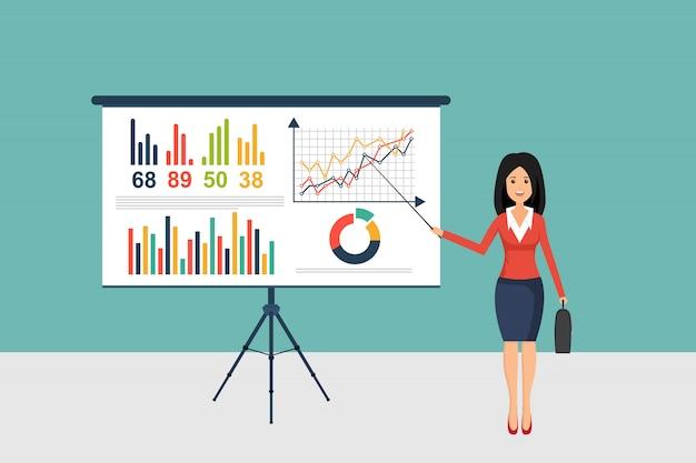 Businesswoman making presentation on presentation board.
