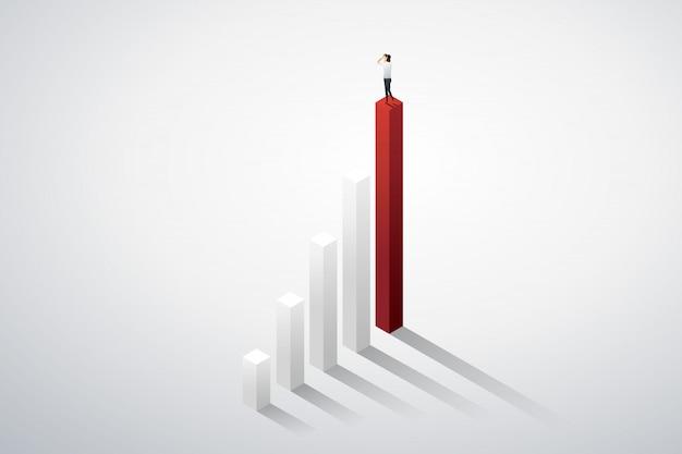 実業家のビジョンの機会とチャート上の成果
