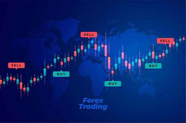 Acquista e vendi sfondo di trading forex di tendenza