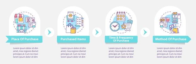 購入者の行動パターンベクトルインフォグラフィックテンプレート。購入時間、頻度プレゼンテーションのデザイン要素。 4つのステップによるデータの視覚化。タイムラインチャートを処理します。線形アイコンのワークフローレイアウト