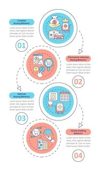 購入者の行動の種類は、インフォグラフィックテンプレートをベクトルします。習慣的な購買態度のプレゼンテーションのデザイン要素。 4つのステップによるデータの視覚化。タイムラインチャートを処理します。線形アイコンのワークフローレイアウト