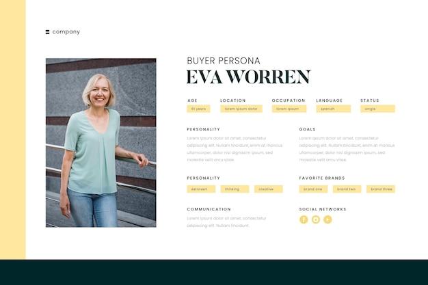 女性の写真とバイヤーペルソナインフォグラフィック