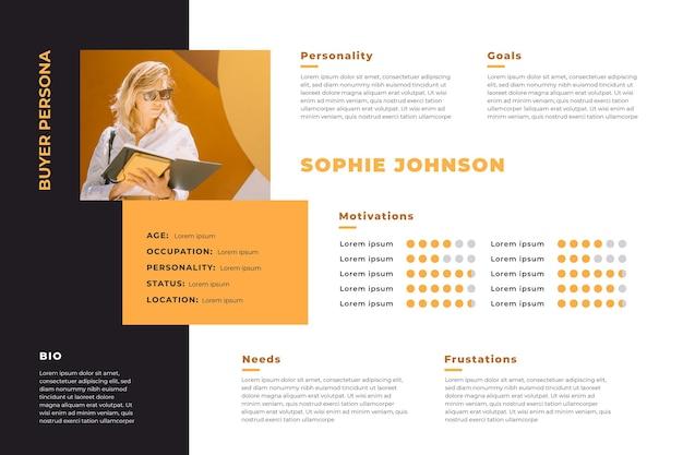 Инфографика покупателя с фото