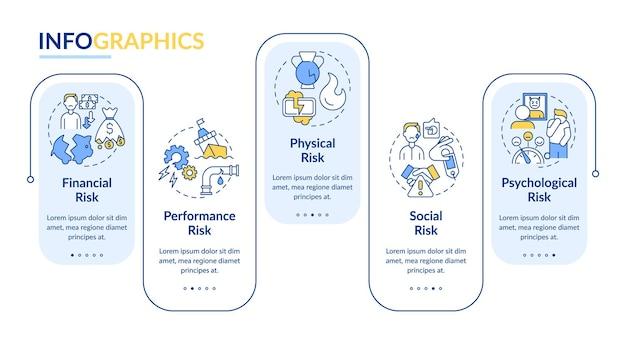 リスク要因ベクトルインフォグラフィックテンプレートを購入します。パフォーマンス、物理的な脅威のプレゼンテーションの設計要素。 5つのステップによるデータの視覚化。タイムラインチャートを処理します。線形アイコンのワークフローレイアウト
