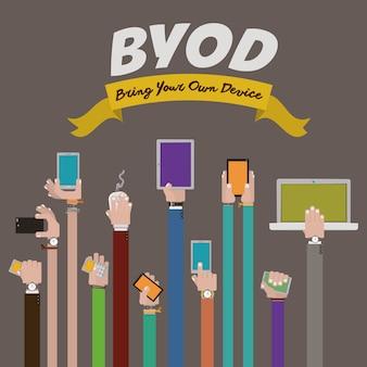 Byod digital design