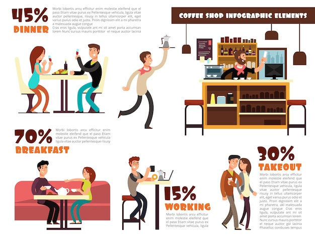 Cafe, coffee shop with meeting and drinking coffee people  infographic