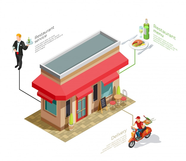 Cafe services isometric concept