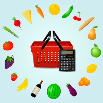 Calculation of the cost of products