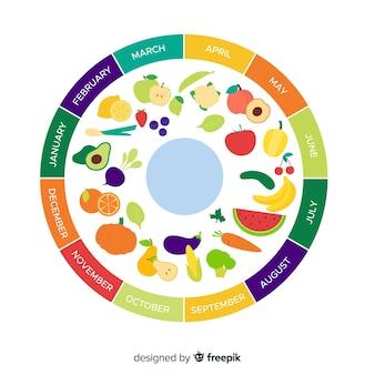 Calendar of seasonal vegetables and fruits