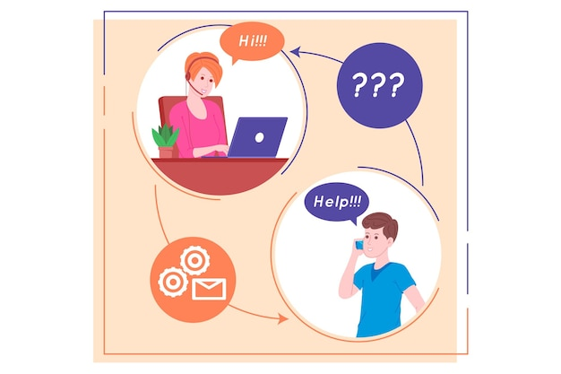 Call center, customer service, support and assistance landing page. hotline woman operator with headsets and laptop. concept of telemarketing and consultation. cartoon vector illustration